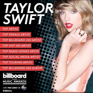 (Source: Billboard)